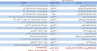 لیست قیمت پارچه لاکرا